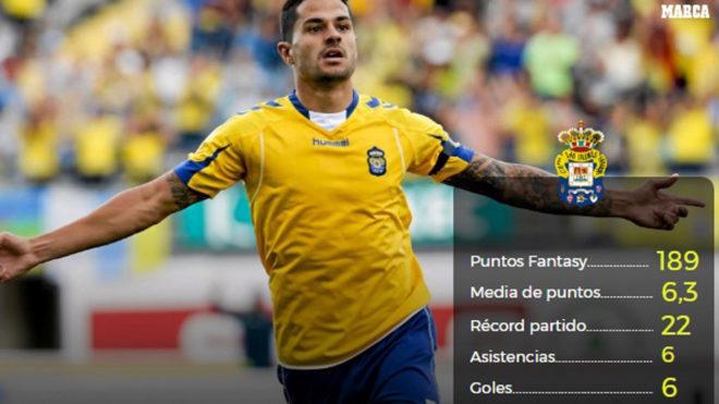 Vitolo vuelve a la UD Las Palmas tras cuatro temporadas en el Sevilla.