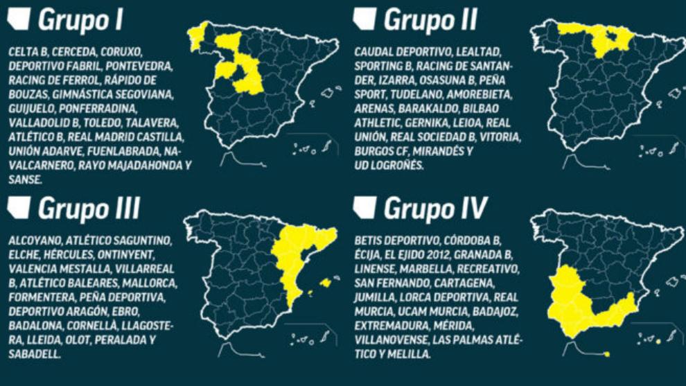 Encuesta MARCA: ¿Qué grupo de Segunda B es el más competitivo ...