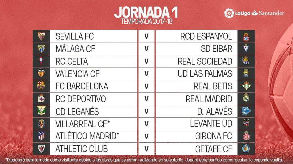 Calendario Liga Segunda.Liga Santander Asi Vivimos El Sorteo Del Calendario De Laliga