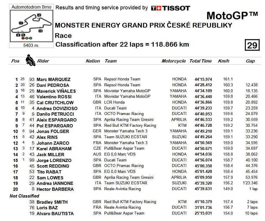 Moto GP 2017 - Página 4 15020252202453