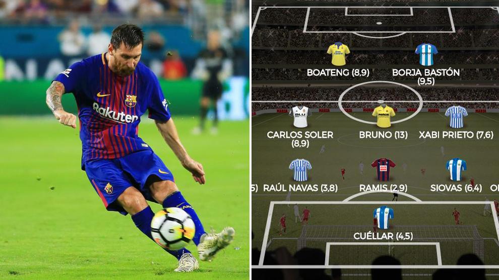 ¿Fichar a Messi o un once competitivo por menos de 100 millones?