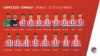 Convocatoria del Atlético de Madrid