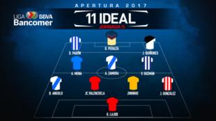El 11 ideal de la jornada 5.