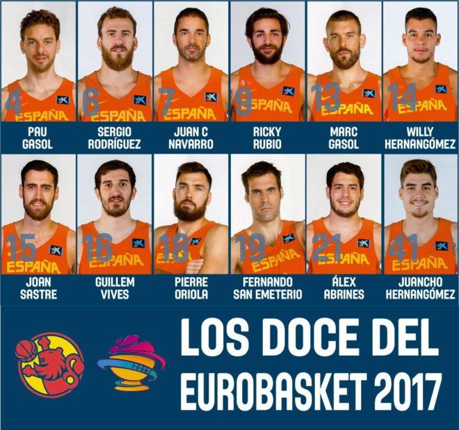 Selección Española: Scariolo anuncia la lista definitiva de 12 ...