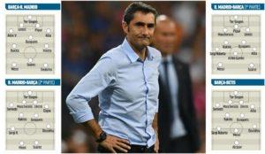 Los cuatro sistemas que ha probado Valverde desde su llegada al...