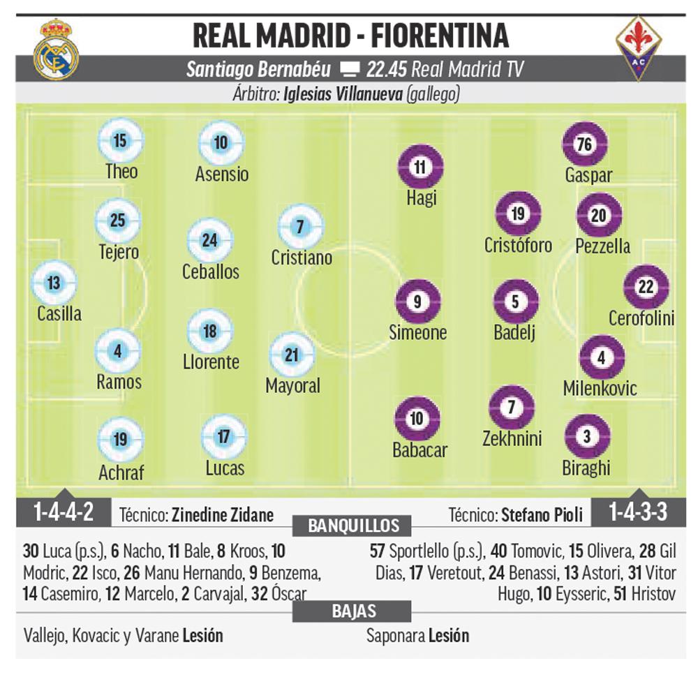 شبکه های پخش زنده بازی دوستانه رئال مادرید - فیورنتینا (جام سانتایگوبرنابئو) 2 شهریور 96