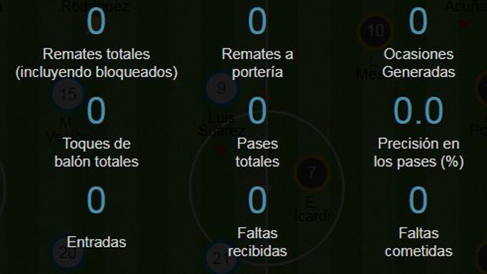 El jugador fantasma del Uruguay-Argentina