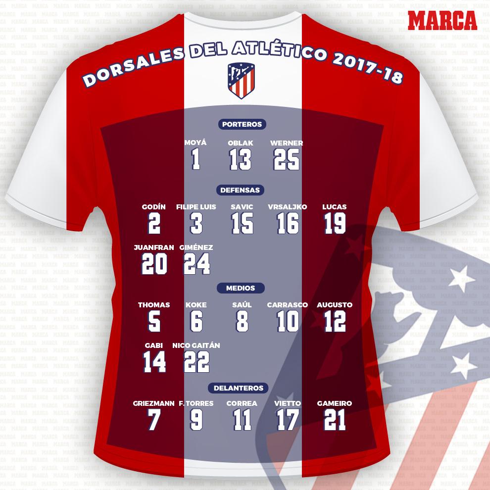 Camiseta Atlético de Madrid Correa