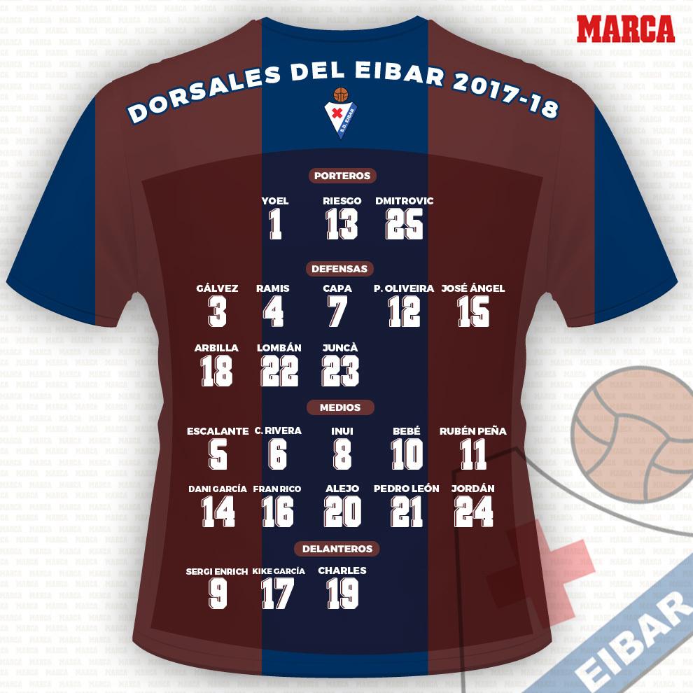 Dorsales de la plantilla del Eibar para la temporada 2017 - 18 ...