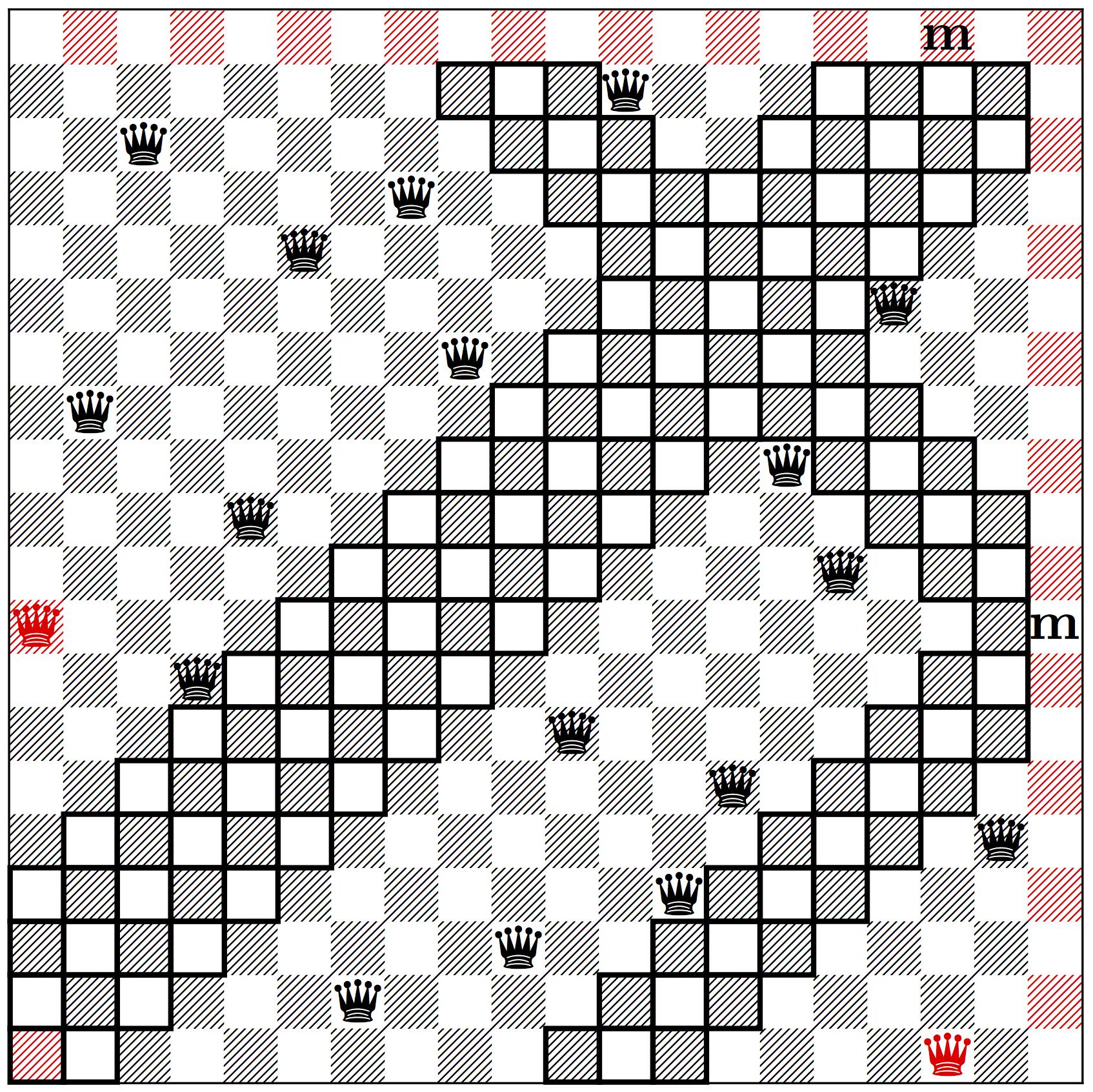 El rompecabezas de las reinas (Queens Puzzle)