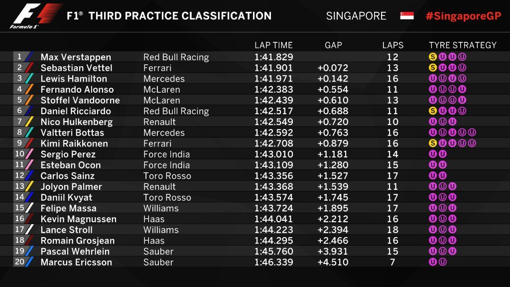Gran Premio de Singapur 2017 - Página 2 15055601417133