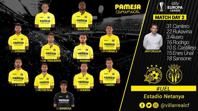 Once con el Villarreal saltará esta noche al Estadio Netanya.