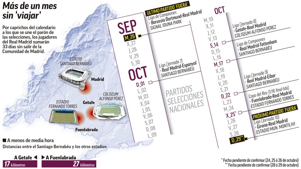 Calendario Real Madrid.Real Madrid Un Calendario De Andar Por Casa Para El Real Madrid