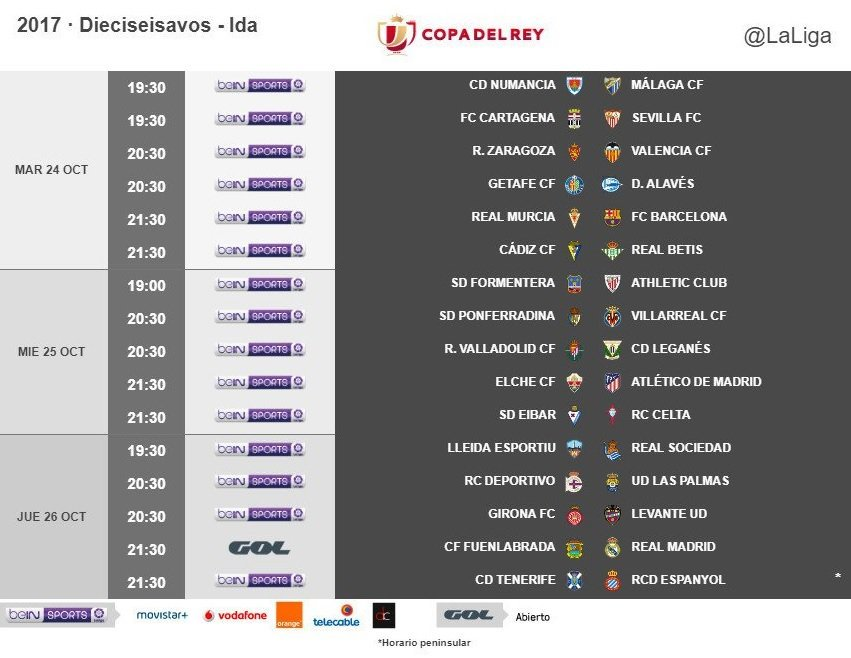 Calendario Coppa Del Re.Calendario Copa Del Rey Horarios Y Donde Ver Los Partidos