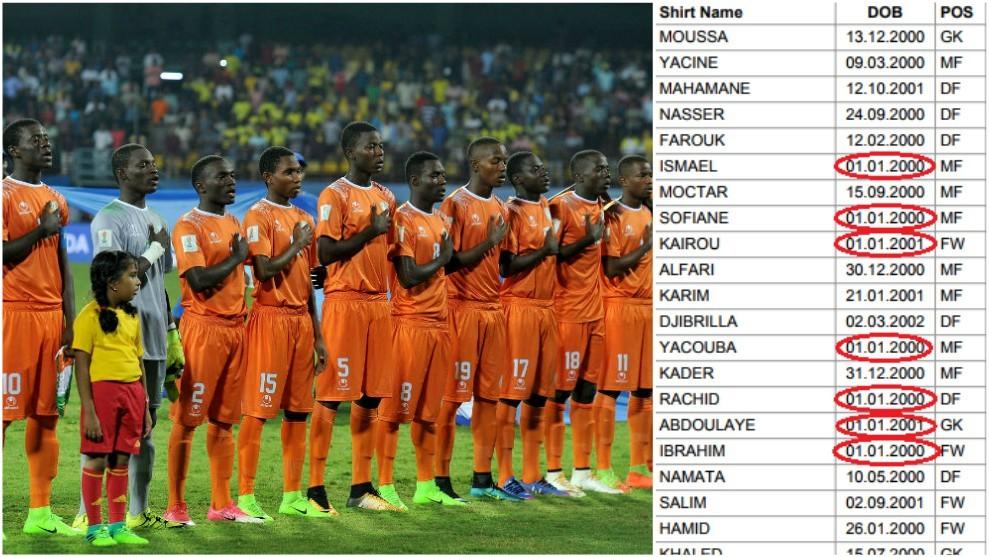 Está manipulada la fecha de nacimiento de los jugadores de Níger sub ...