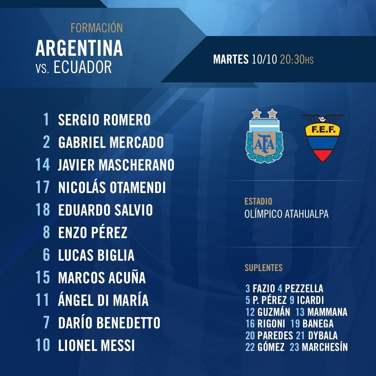 Sigue En Vivo Y En Directo El Ecuador Vs Argentina Marca Com