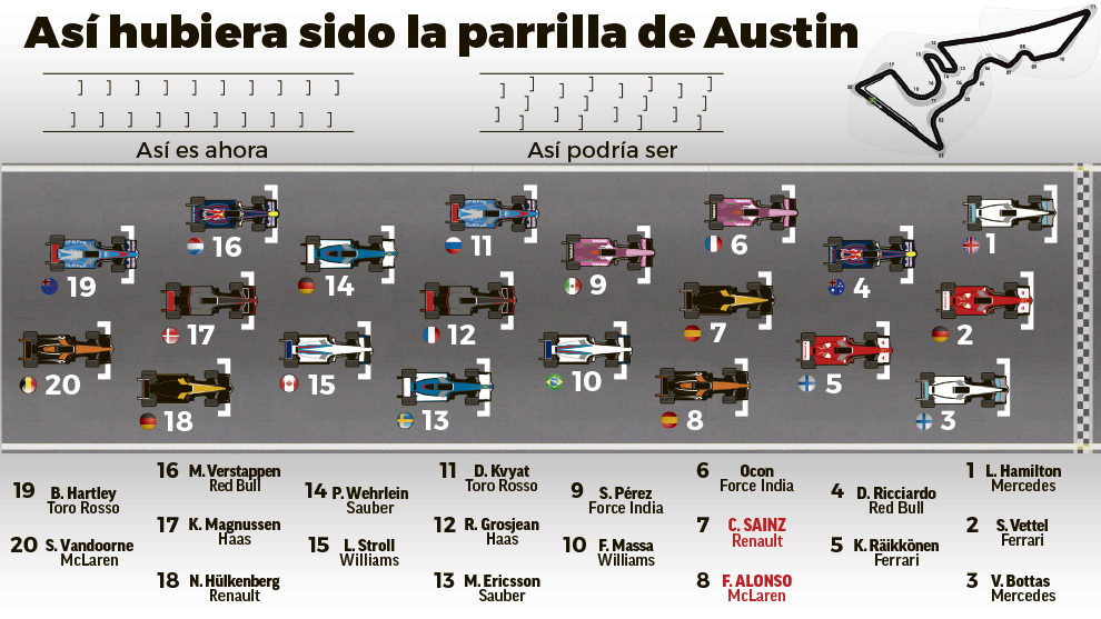 How the grid would line up