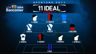 El 11 ideal de la semana 16.