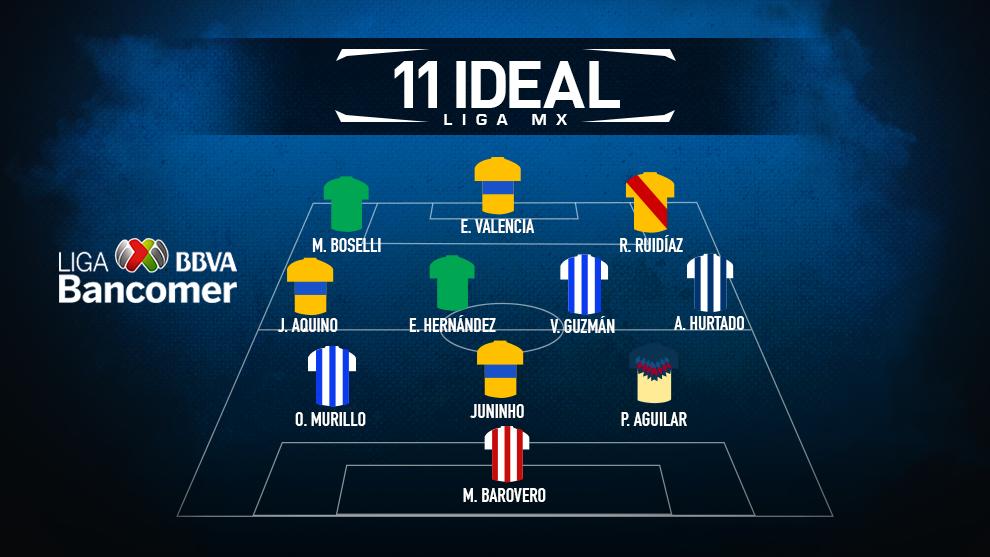 11 ideale Liga MX