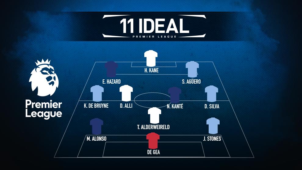 11 ideale Premier League