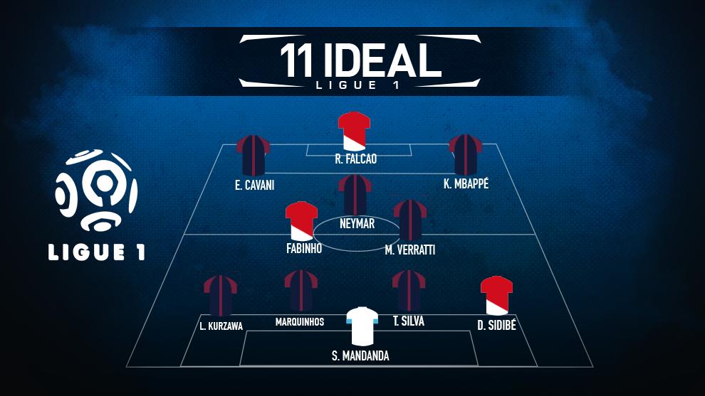 11 ideale Ligue 1