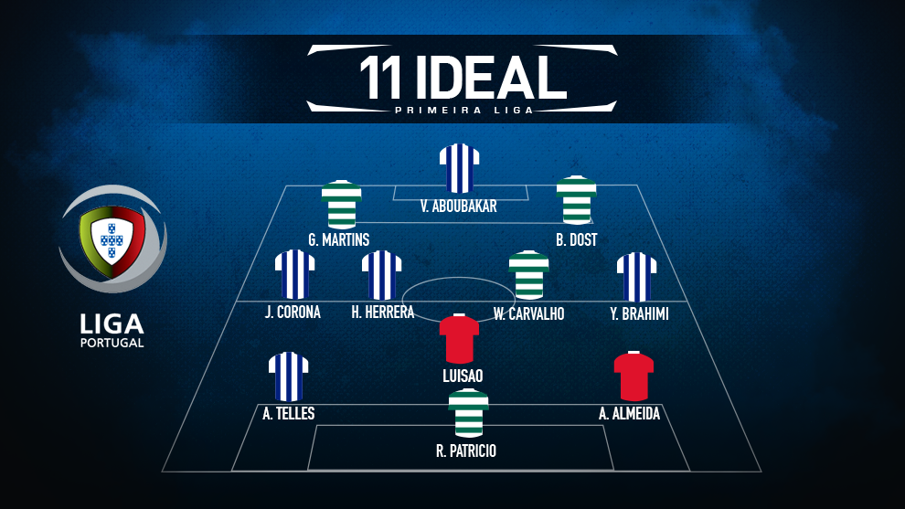 11 ideale Primeira Liga