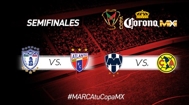 Semifinales de la Copa MX.