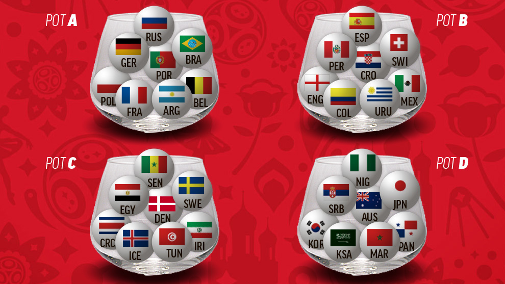 The 32 qualified teams and the final pots for the World Cup draw