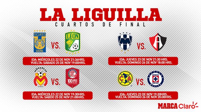 Liga mx liguilla mx 2017 fechas y horarios de cuartos de for Horario apertura oficinas la caixa