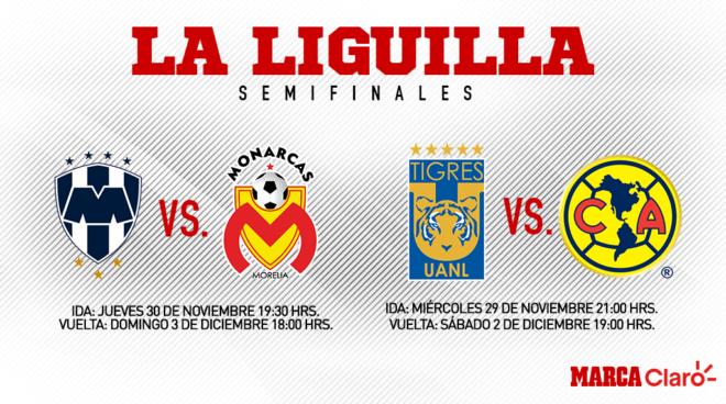 Liguilla mx 2017 fechas y horarios de las semifinales for Cuartos de final coac 2017