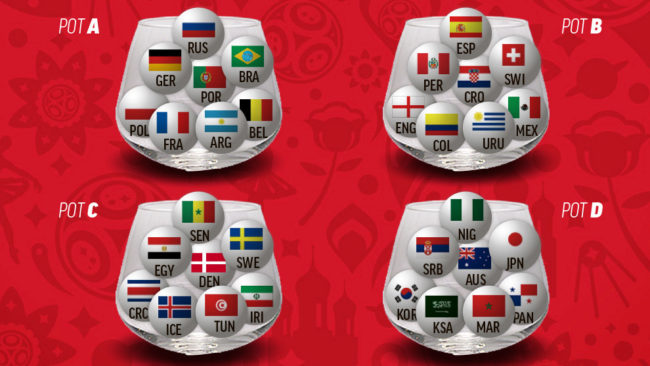 LIVE: 2018 World Cup group stage draw