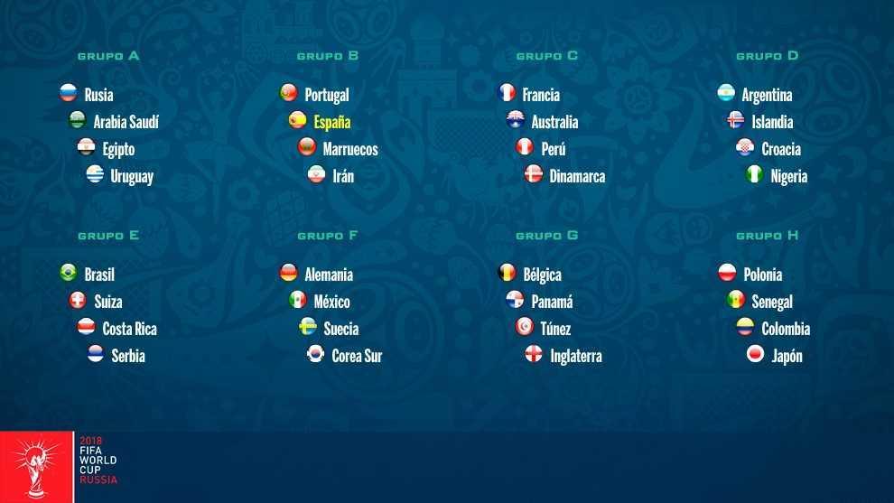 Mundial 2018 Rusia: Sorteo del Mundial 2018: Así queda la fase de ...