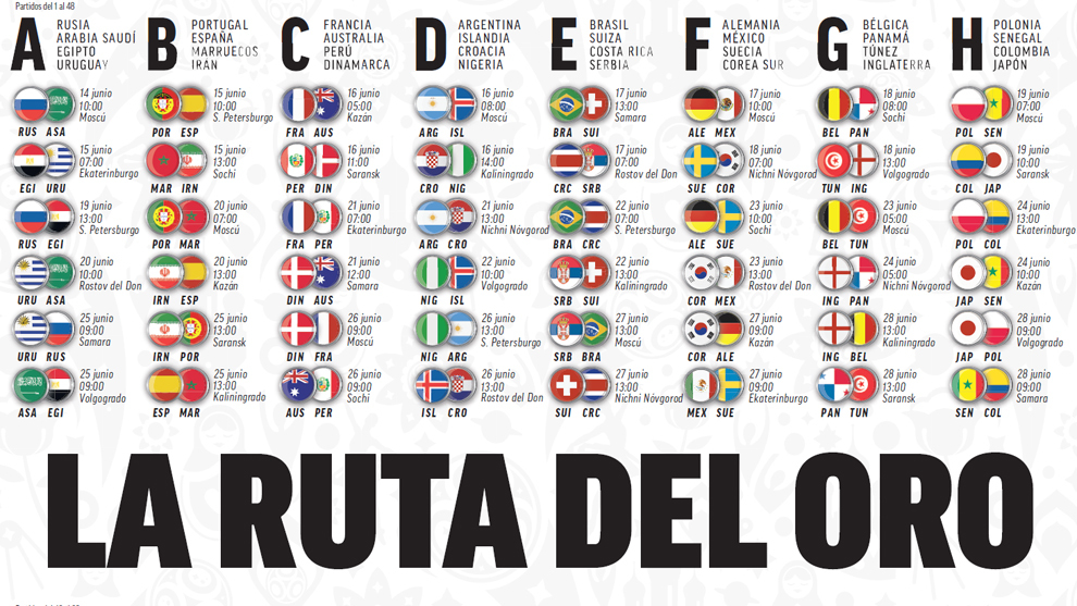 Calendarios Eliminatorias Rusia 2018 12