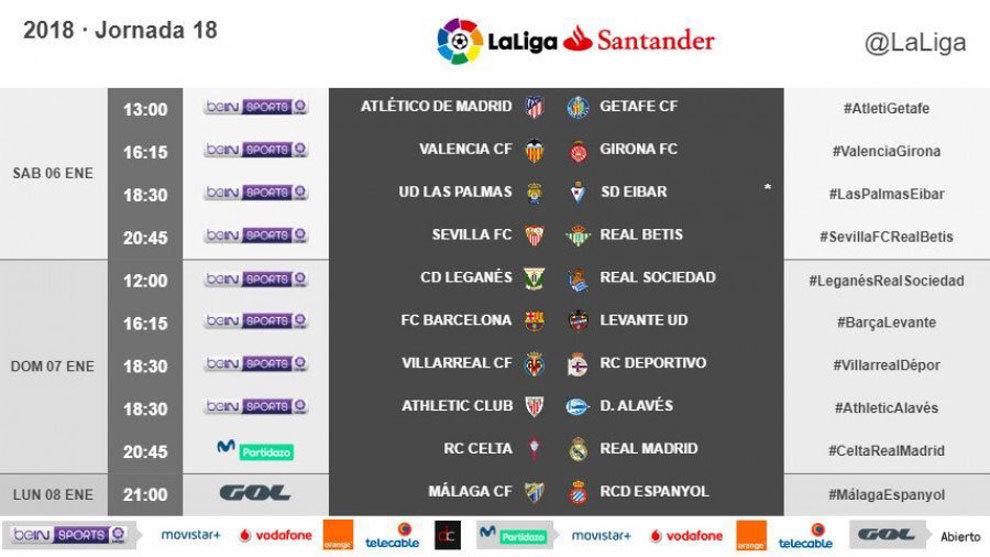 b9153c6dd Horarios de la jornada 18 de LaLiga  un Atlético-Getafe de regalo de Reyes