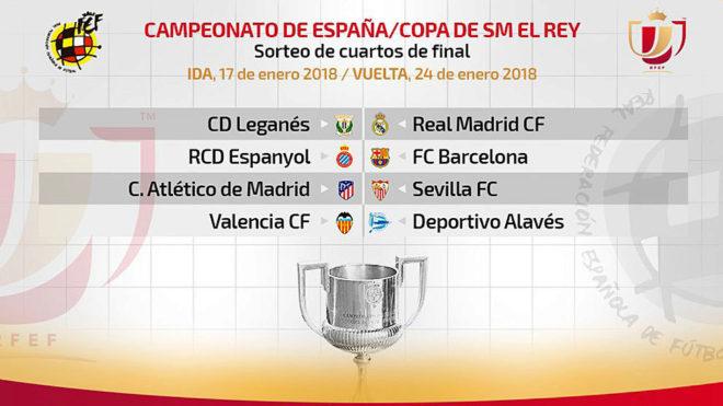 Copa del Rey: Sorteo Copa del Rey 2018 emparejamientos de cuartos de ...