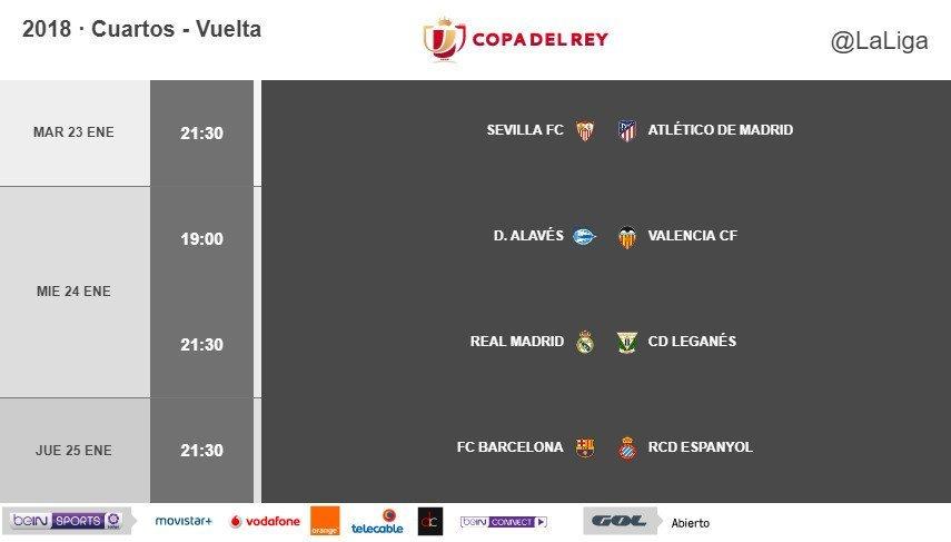 Calendario Copa del Rey: Horario y televisión de partidos de cuartos ...