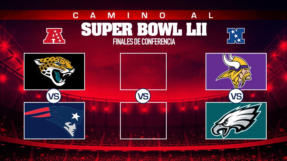 ¿Conspiración? NFL promociona Super Bowl entre Patriots y Vikings