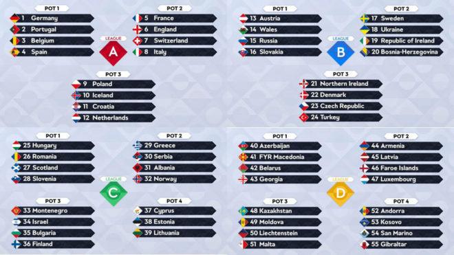 europa liga 2019