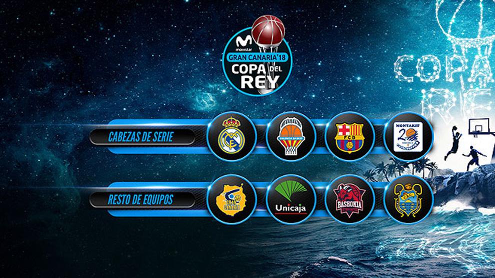 Copa del Rey de Baloncesto: Horarios y dónde ver en televisión toda ...