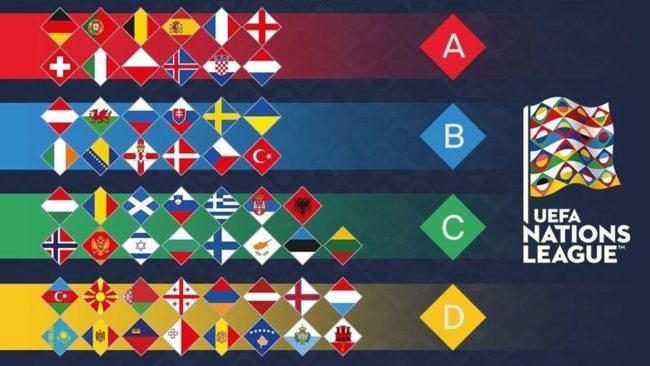 Todas las selecciones que participan en el sorteo de la UEFA Nations...