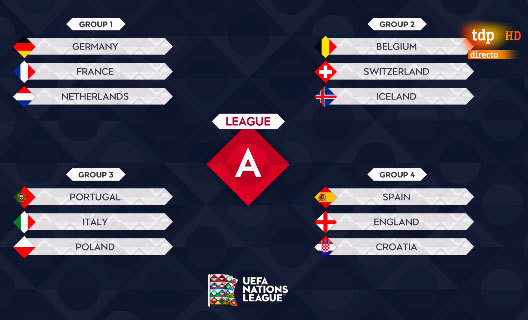 Calendario Uefa Nations League.Sorteo De La Uefa Nations League Asi Lo Vivimos En Directo Marca Com