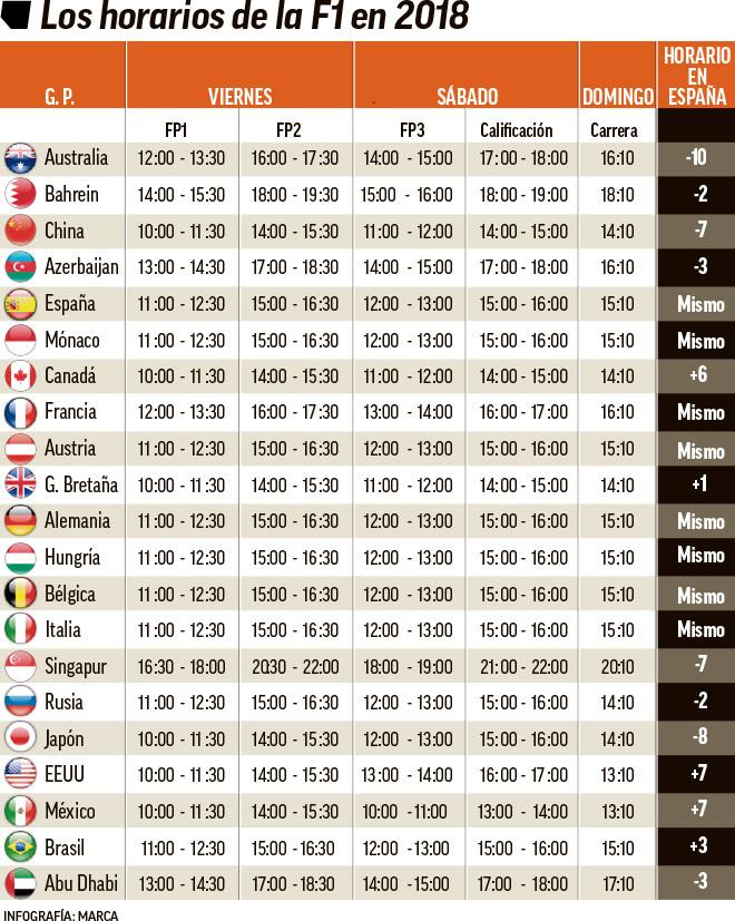 Calendario Formula1.Formula 1 La F1 Modifica El Horario De Los Grandes Premios Marca Com