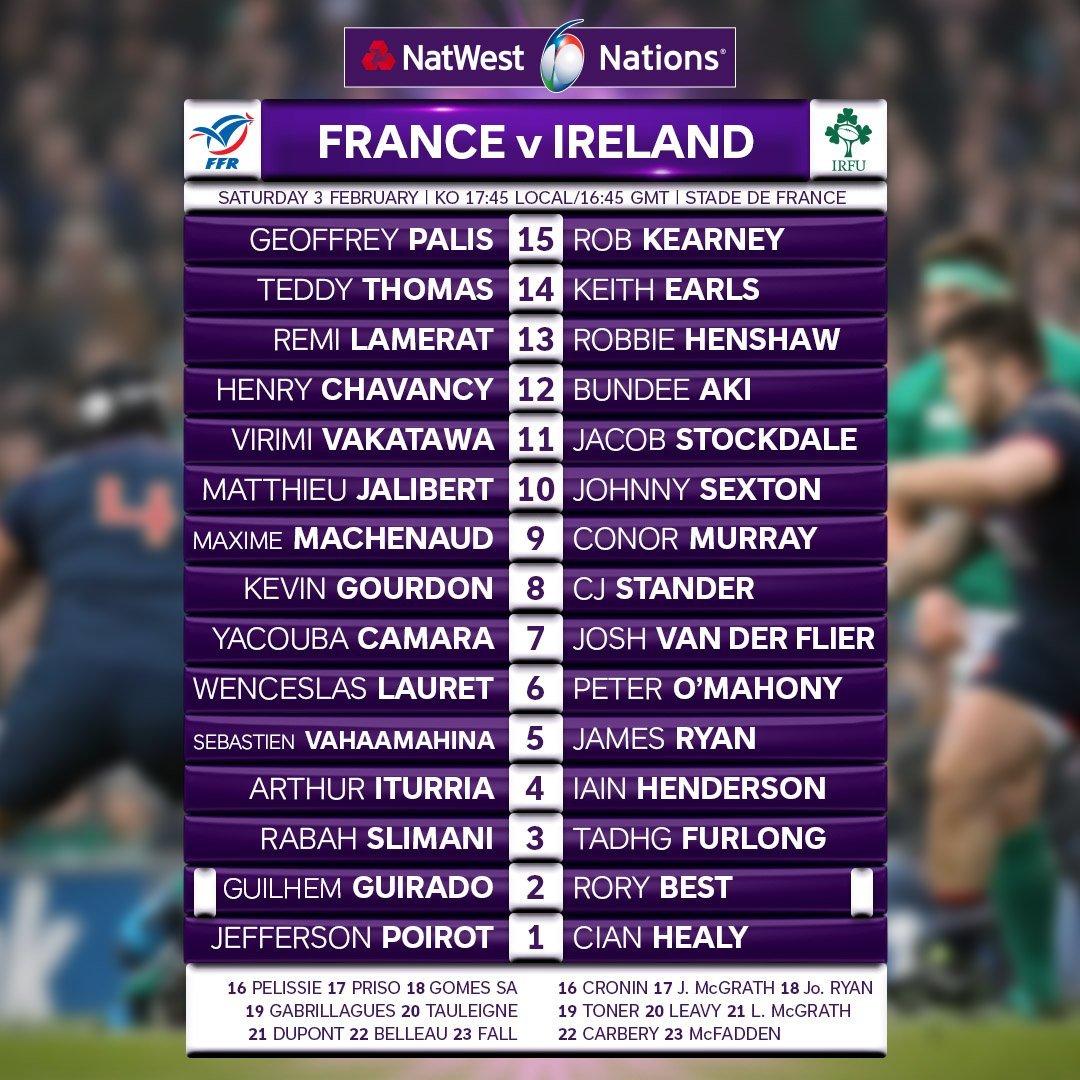 Francia vs Irlanda, resumen y resultado del partido del Torneo 6 ...