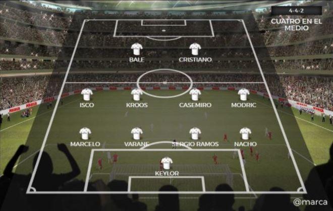 La afición elige a Isco por Benzema ante el PSG