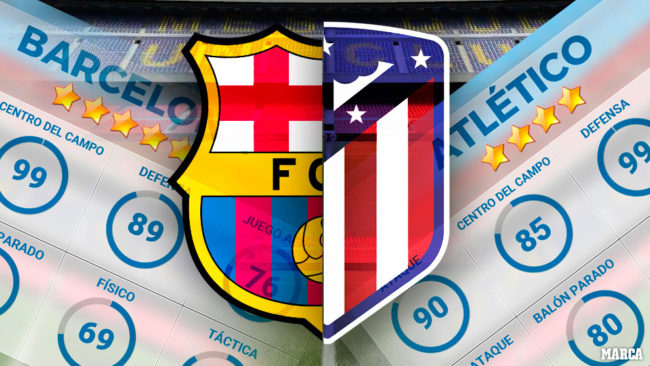 Barcelona vs Atletico Madrid, the mother of all games