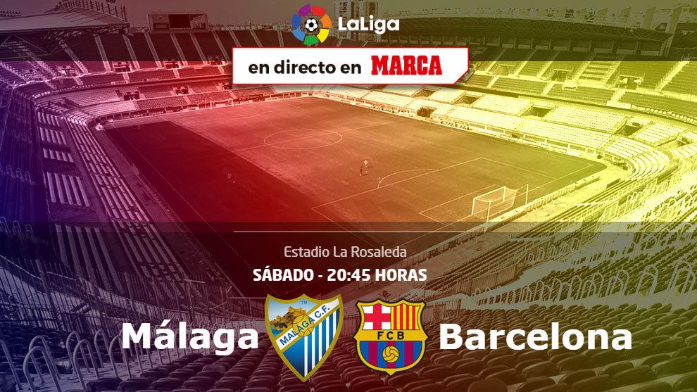 Laliga santander m laga vs barcelona horario y d nde ver for Horario oficinas banco santander barcelona