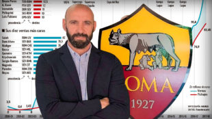 Monchi aims to reach Champions League quarter finals for first time