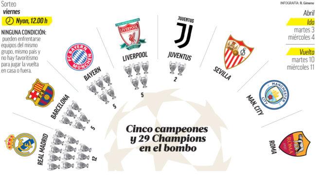 Champions League: Los mejores cuartos en la historia de la Champions ...
