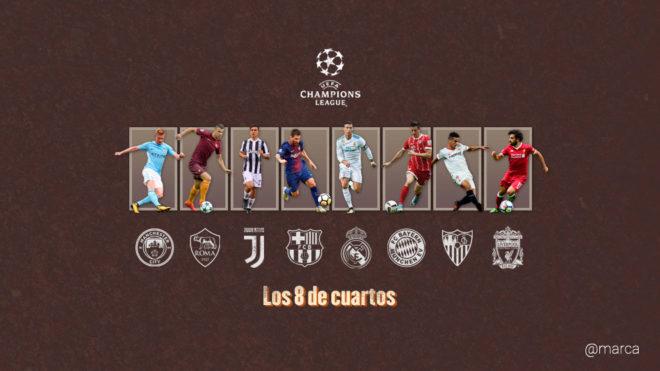 Emparejamientos Champions: Resultado Sorteo de Champions League ...