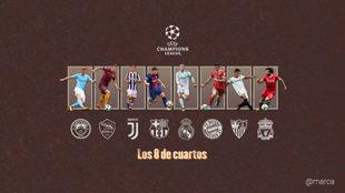 Sorteo de cuartos de Champions: Madrid, Barcelona y Sevilla buscan...